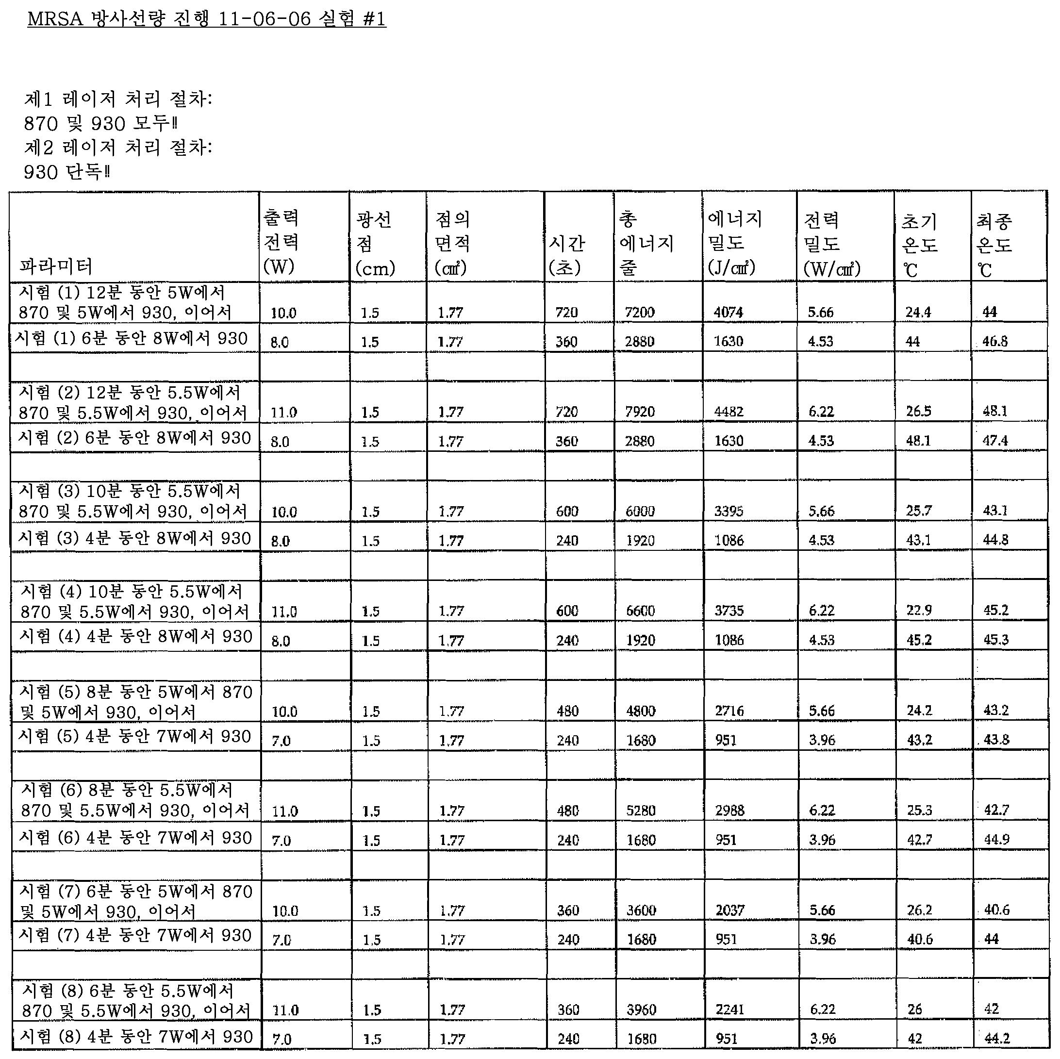 Figure 112009042155886-PCT00011