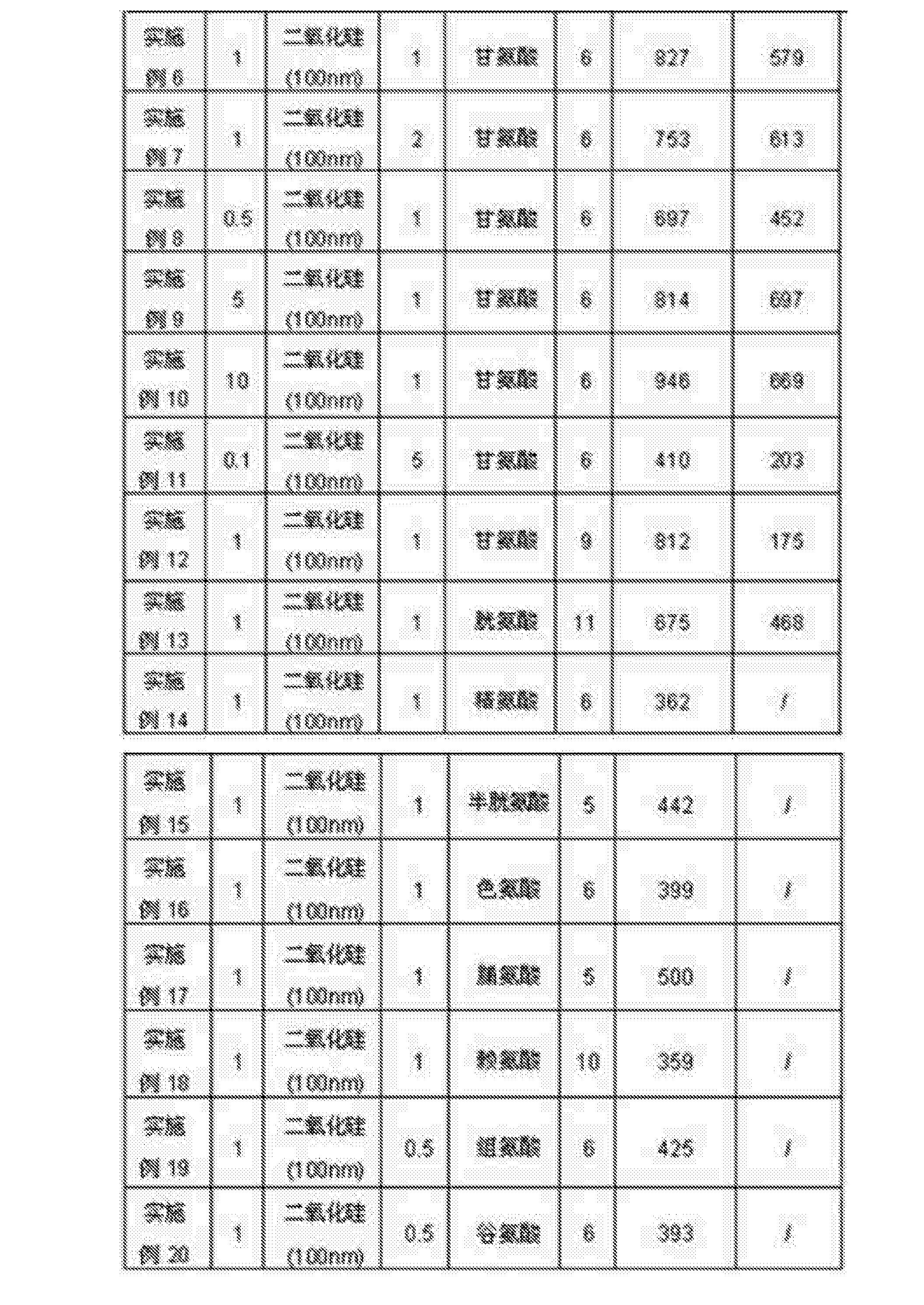 Figure CN102533122BD00061