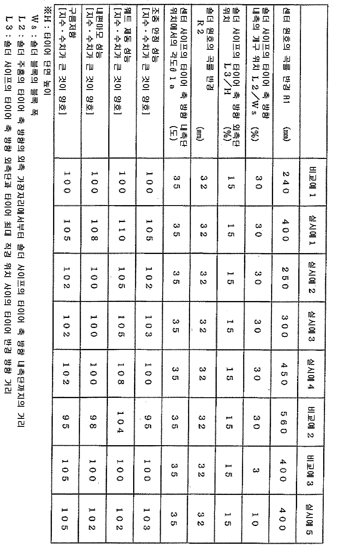 Figure 112012017354816-pat00001
