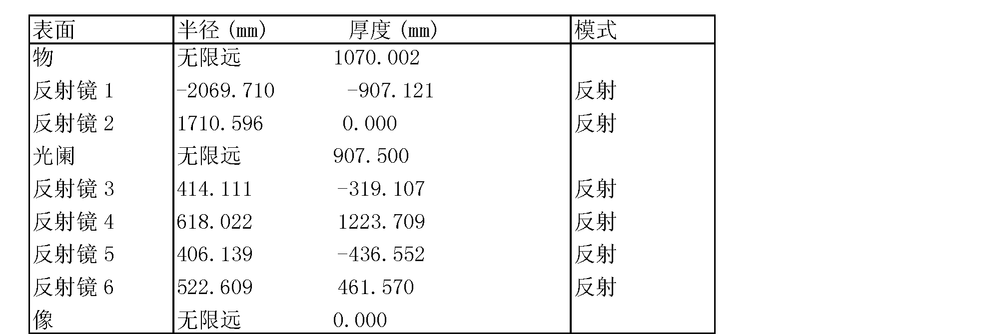 Figure CN101416117BD00151