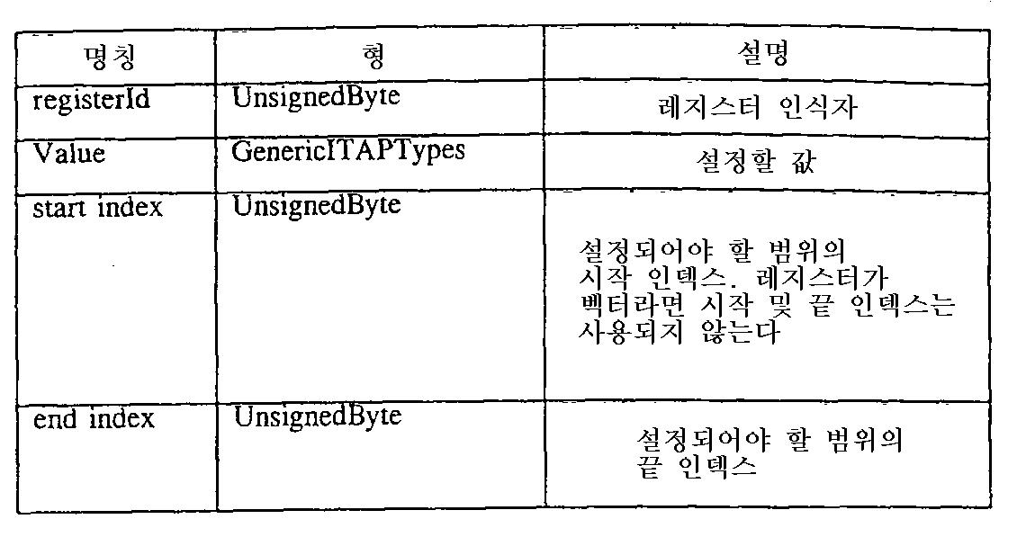 Figure 111999007470301-pct00024
