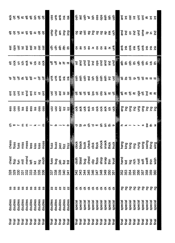 Figure US20050153263A1-20050714-P00062