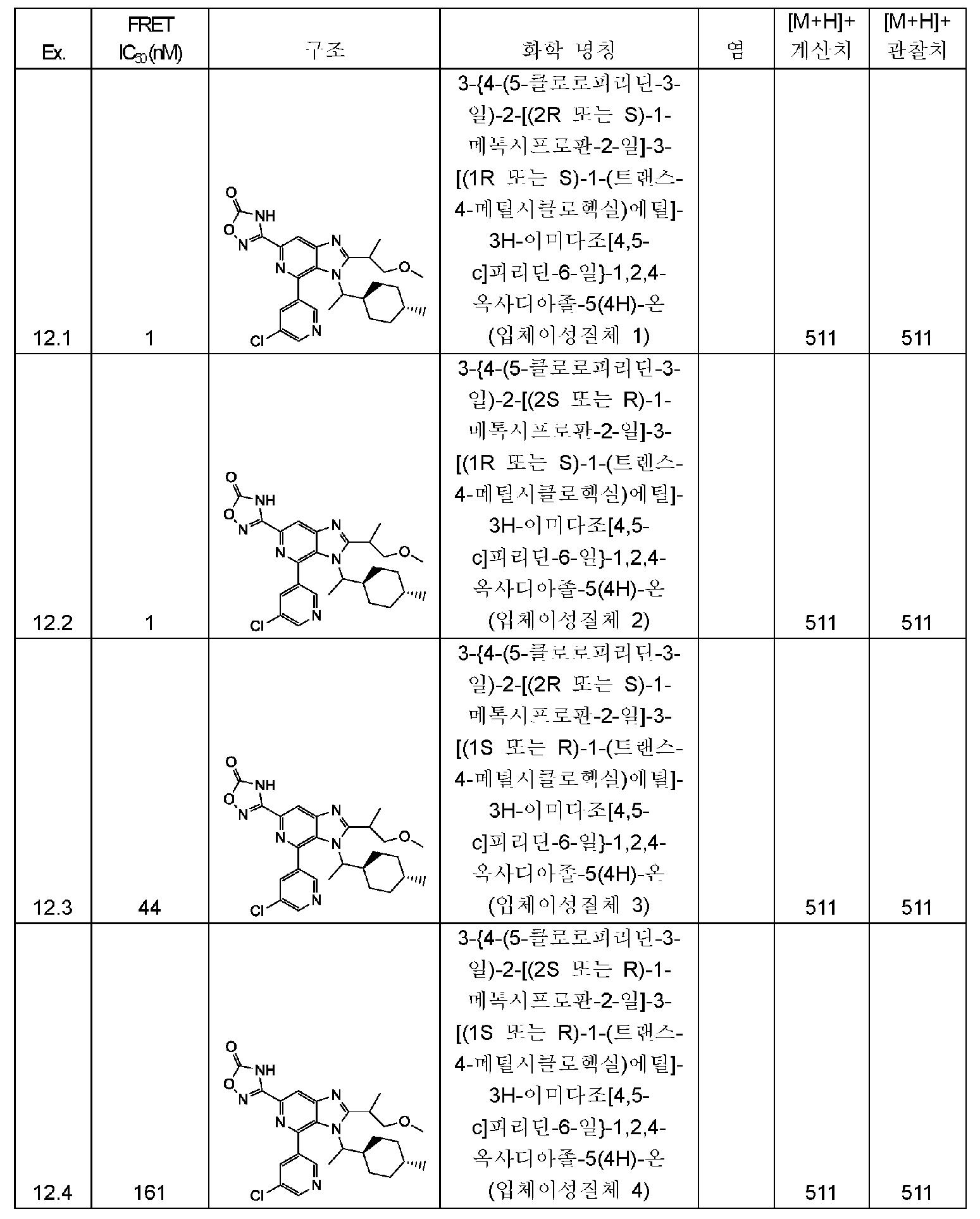 Figure pct00438