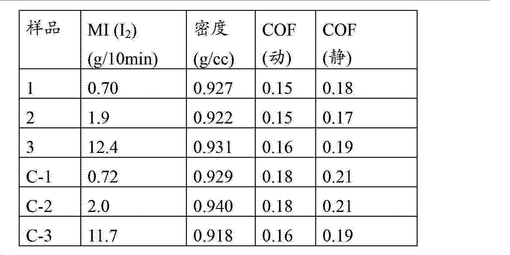 Figure CN102695735AD00291