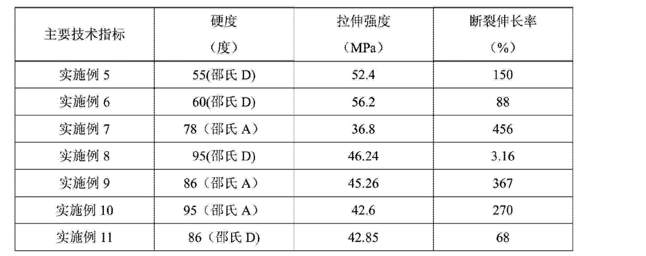 Figure CN104004344AD00131