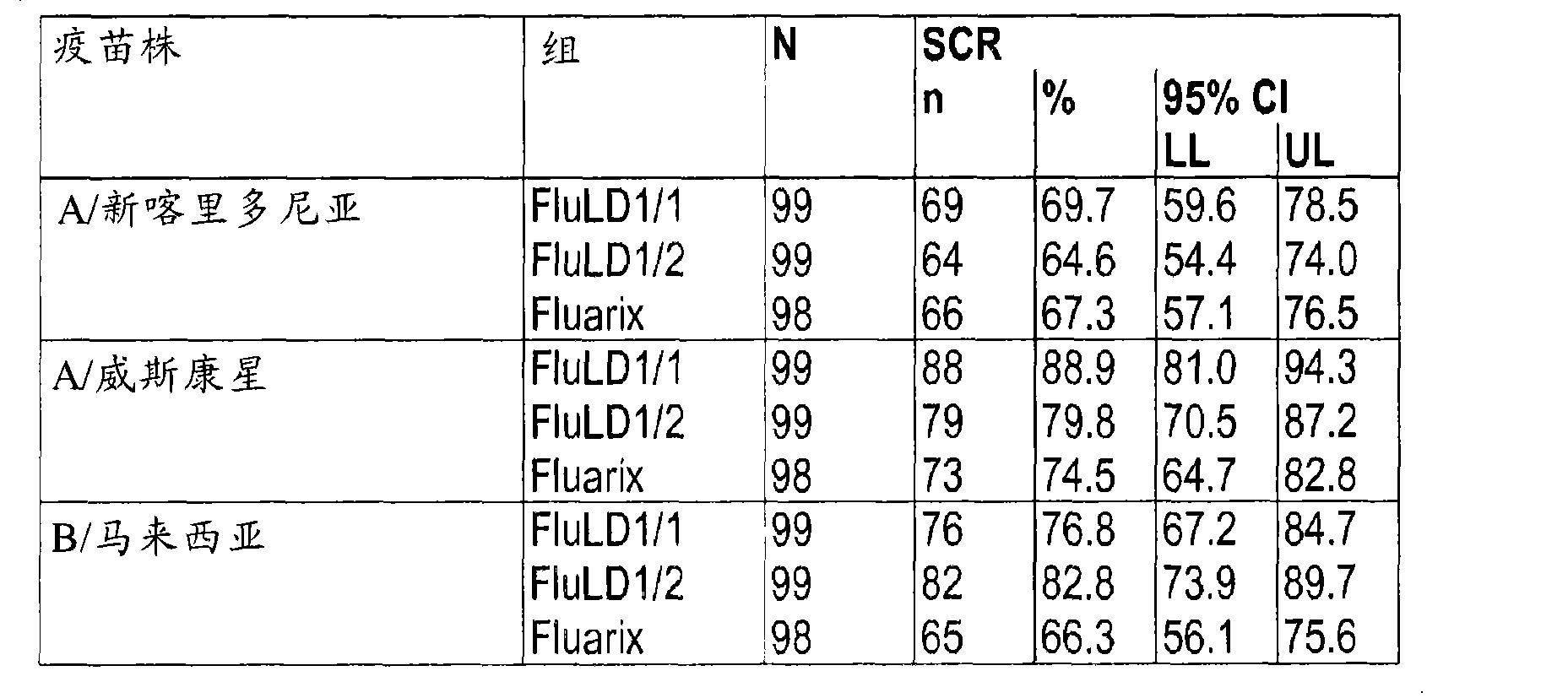 Figure CN101522218BD00311