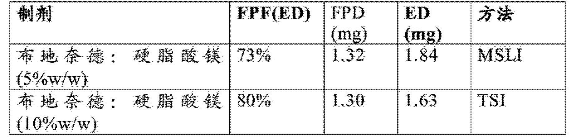 Figure CN104146960AD00161