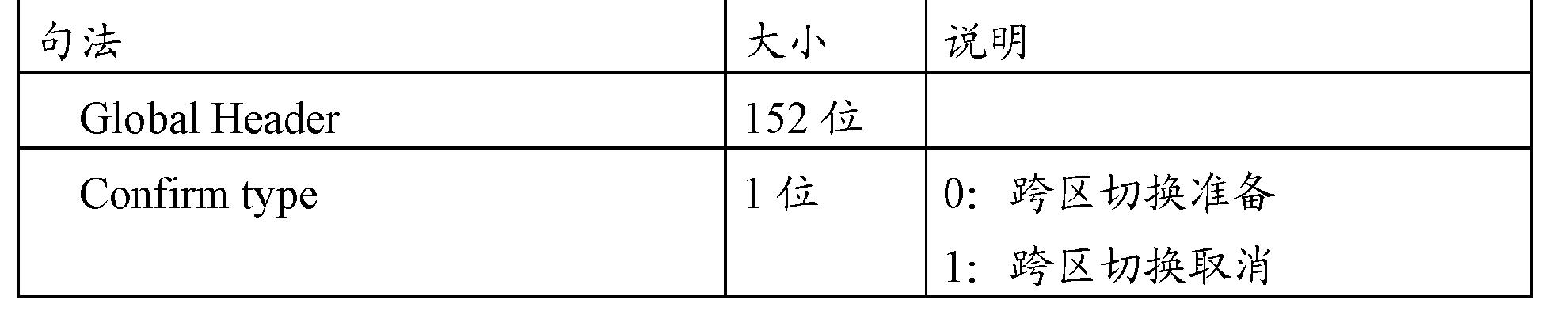 Figure CN102158914BD00282