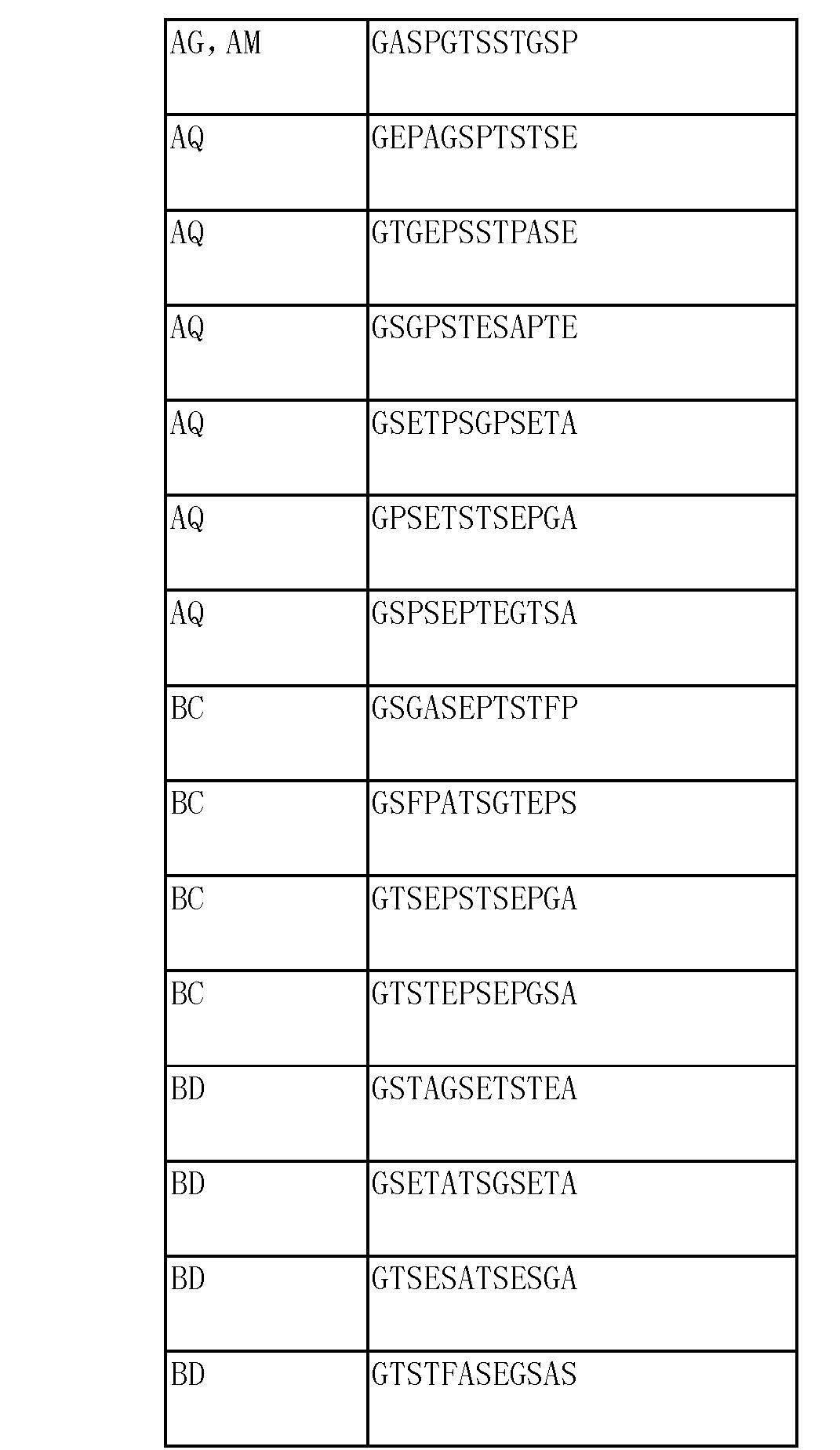 Figure CN104661674AD00611