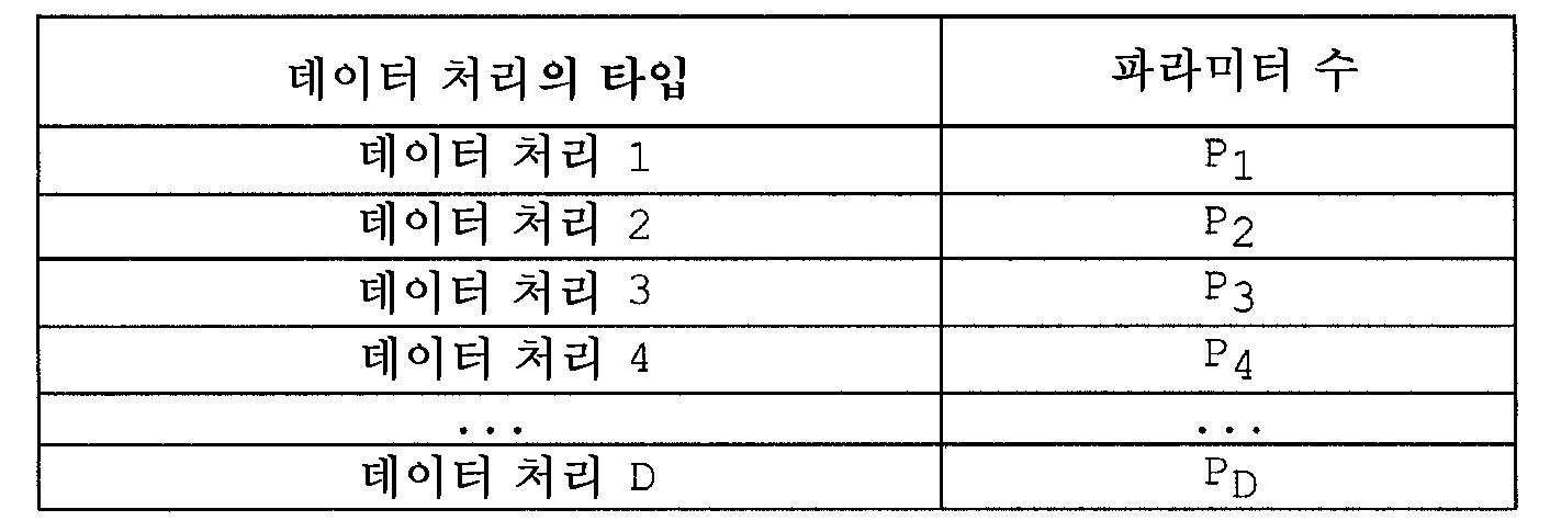Figure 112010046514049-pat00067
