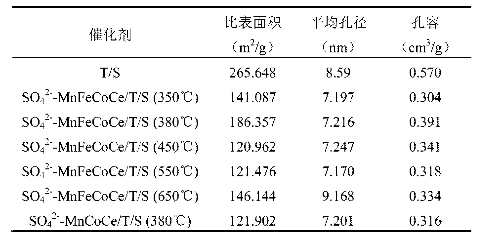 Figure CN108993528AD00111