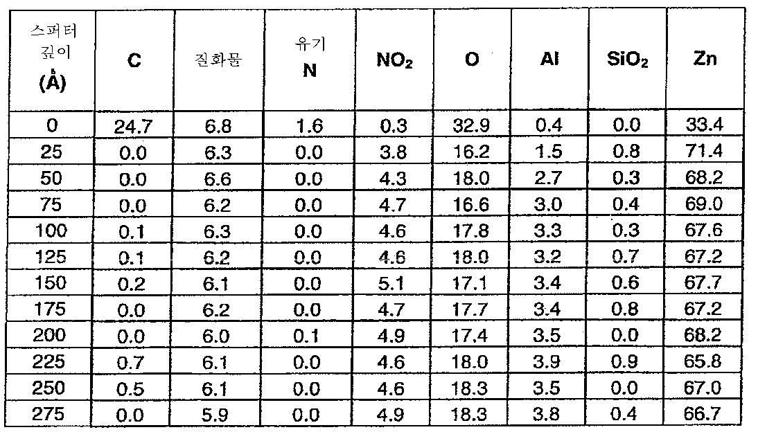 Figure 112011076702345-pat00034