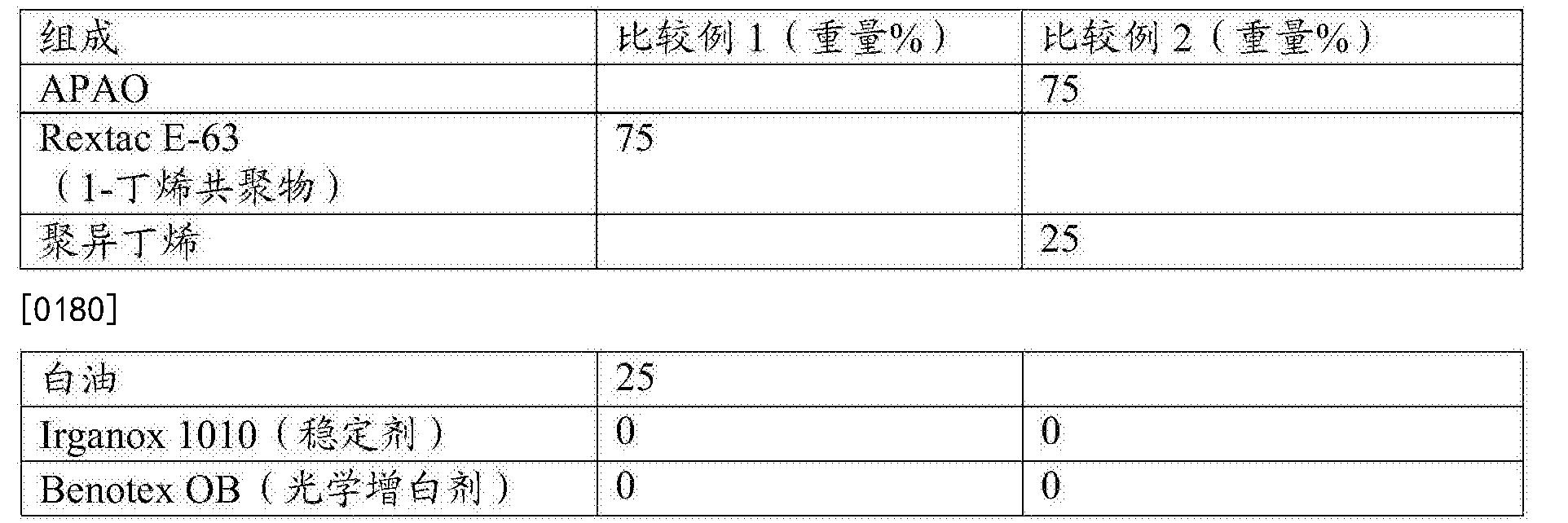 Figure CN108472182AD00271