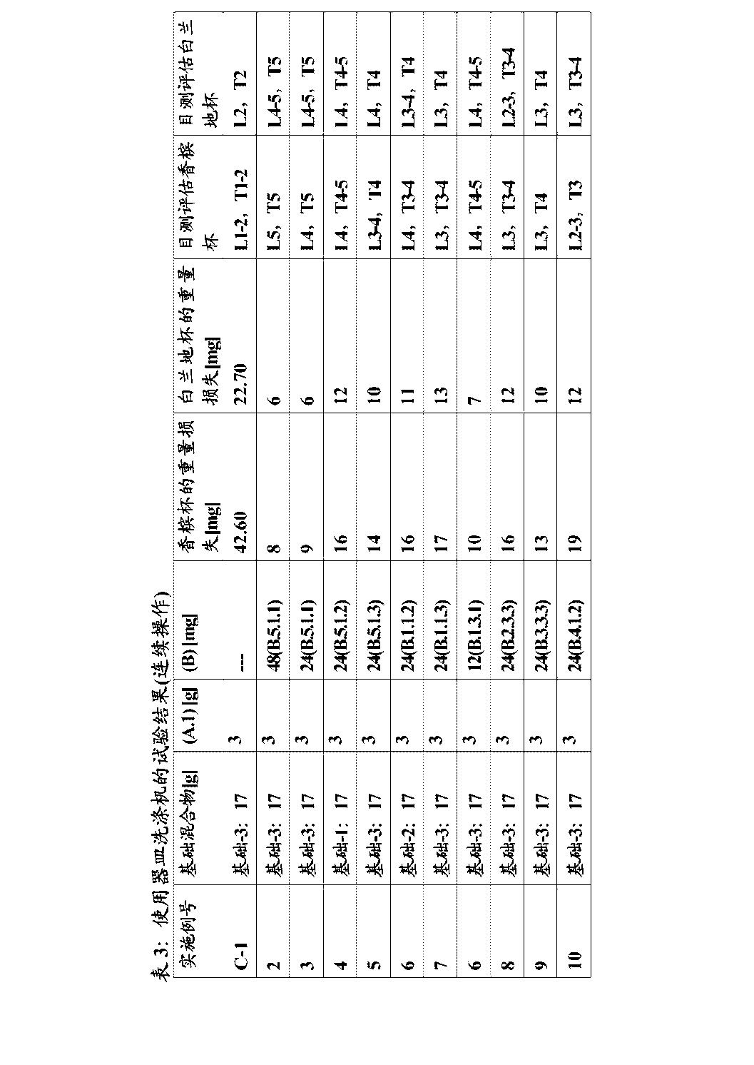 Figure CN104284971AD00171