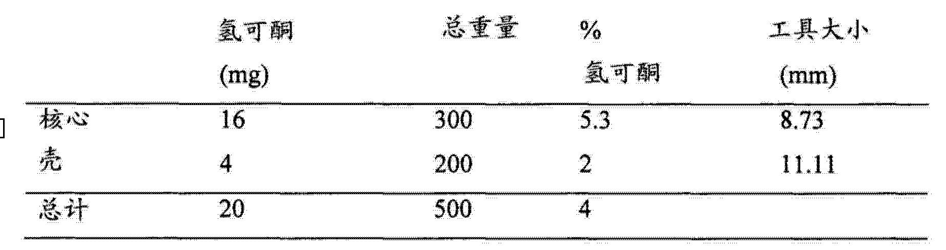Figure CN103370058AD00341