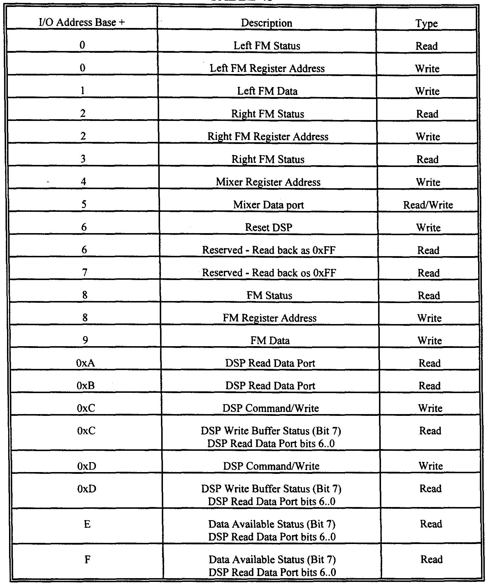 WO1999020006A2 - Single-chip audio circuits, methods, and systems