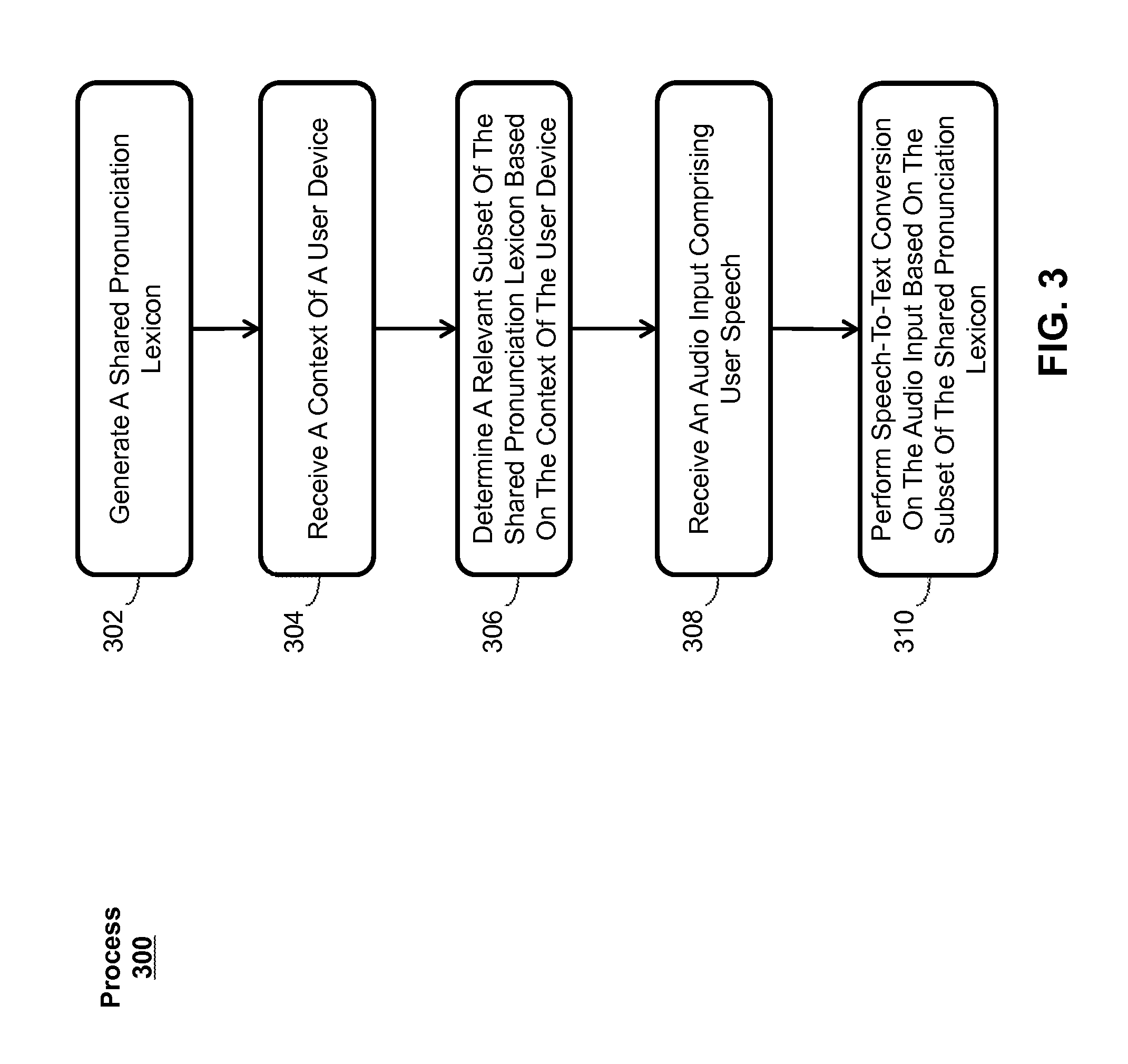 US20160093298A1 - Caching apparatus for serving phonetic