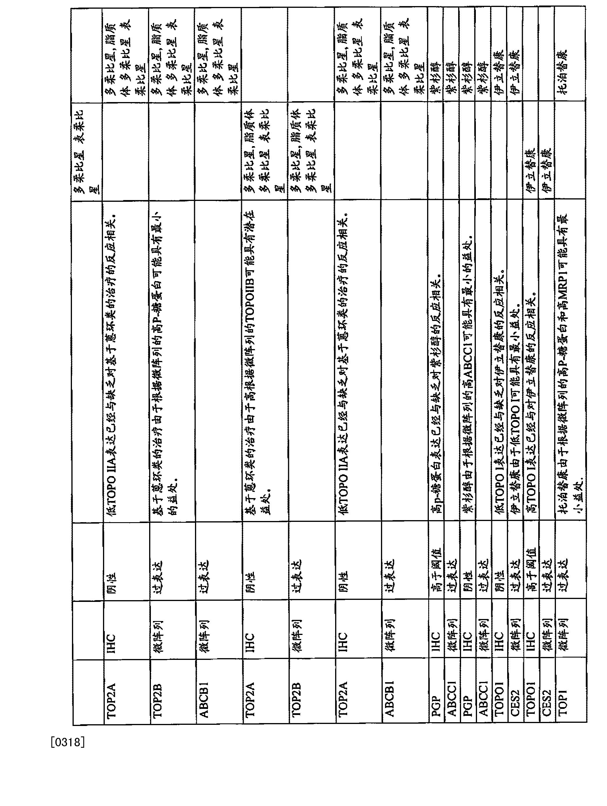Figure CN104878086AD00651