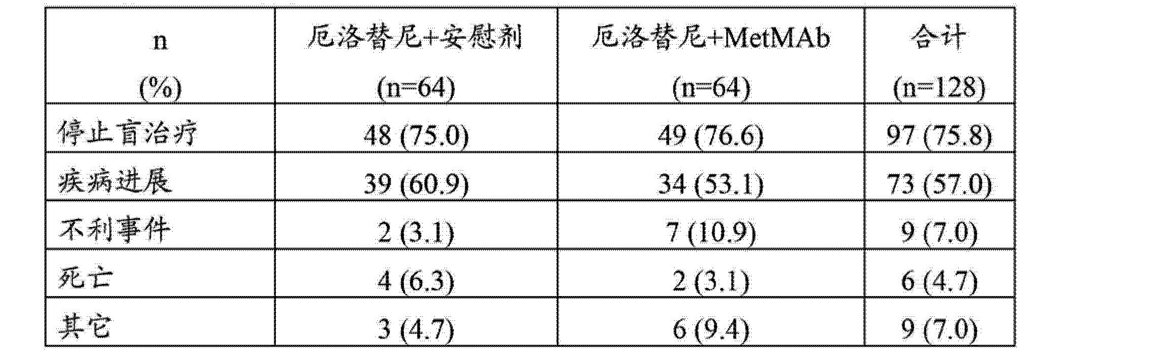 Figure CN103221825AD00611