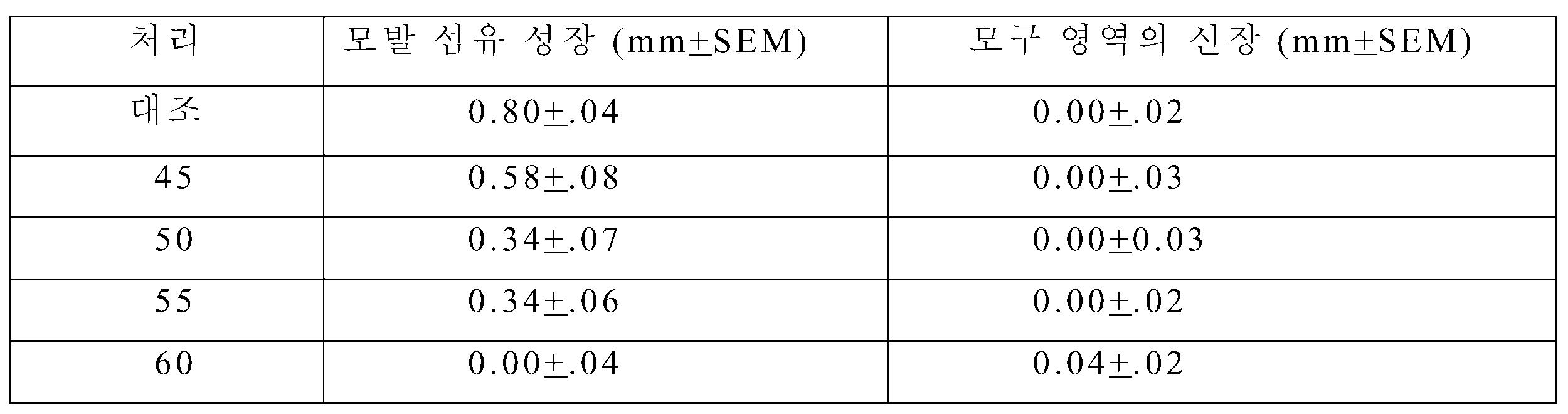 Figure 112007043144490-PCT00002