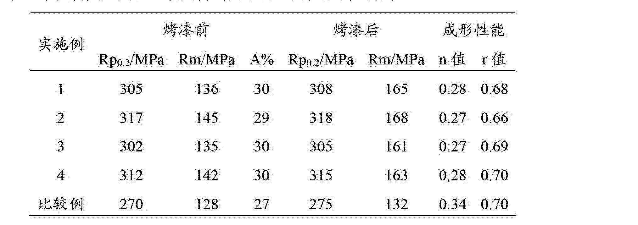 Figure CN103255323AD00122