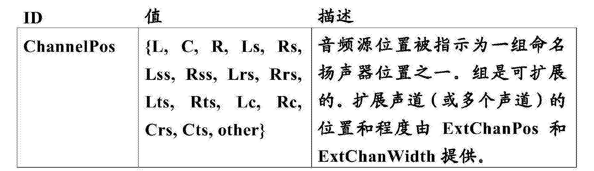 Figure CN105792086AD00272