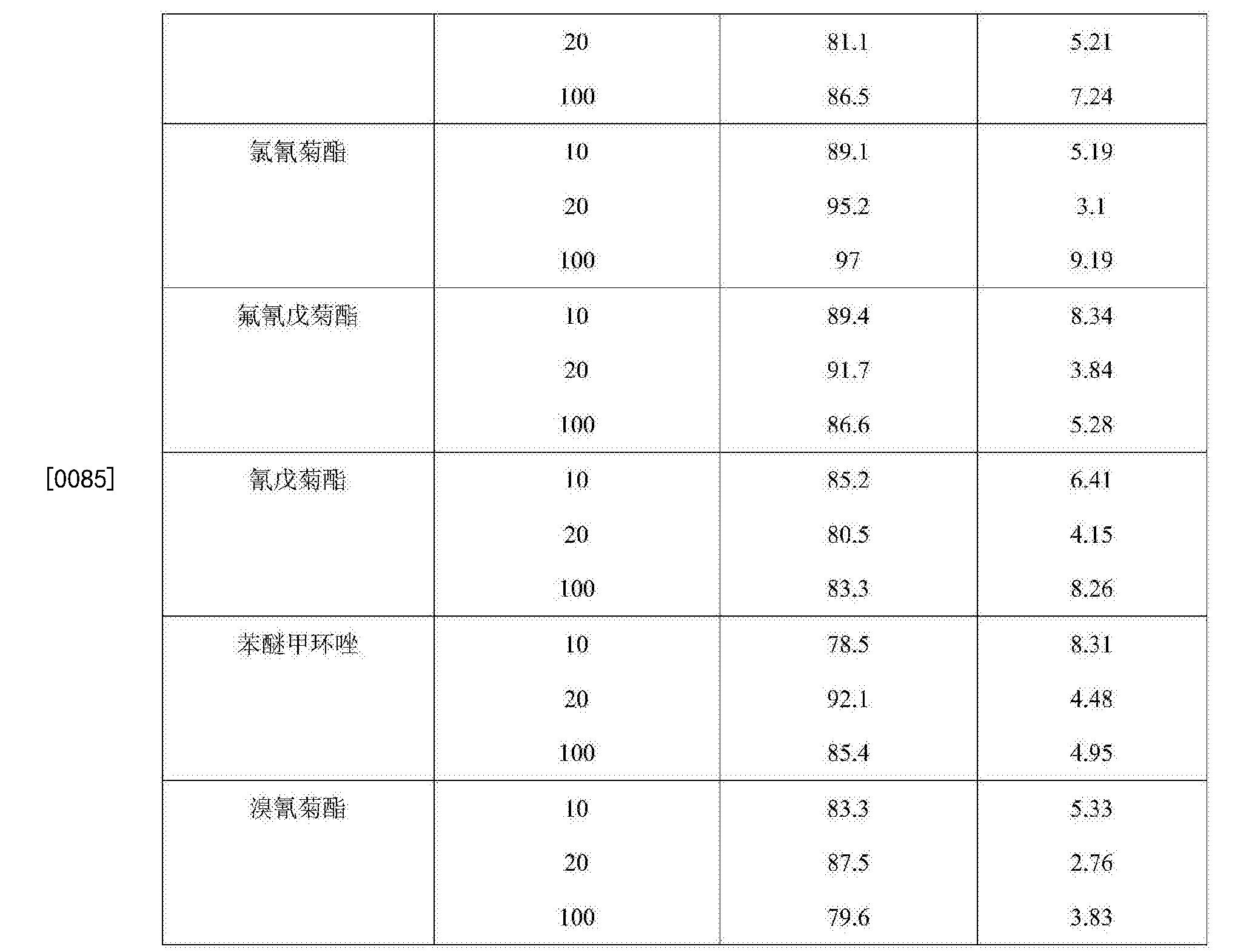 Figure CN106383180AD00141