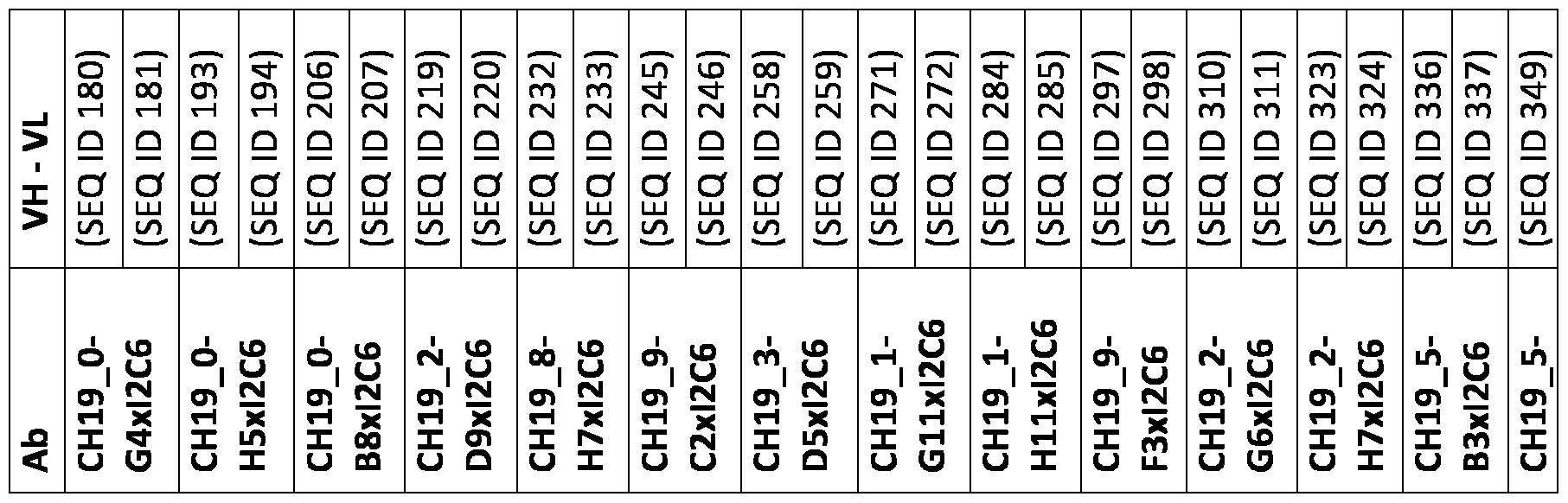 Figure imgf000087_0003