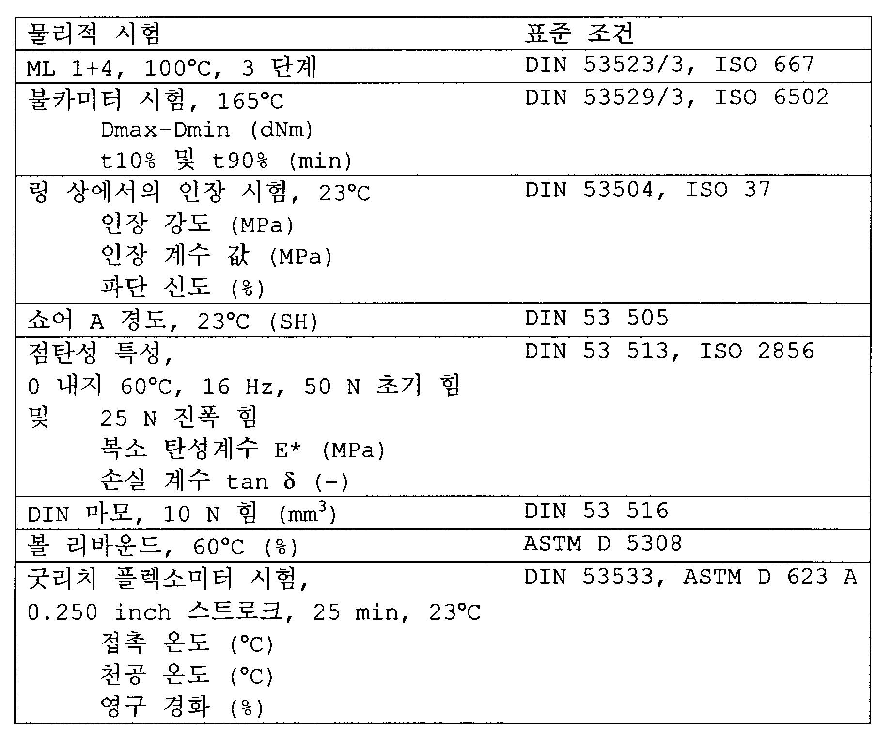 Figure 112004026336918-pat00020