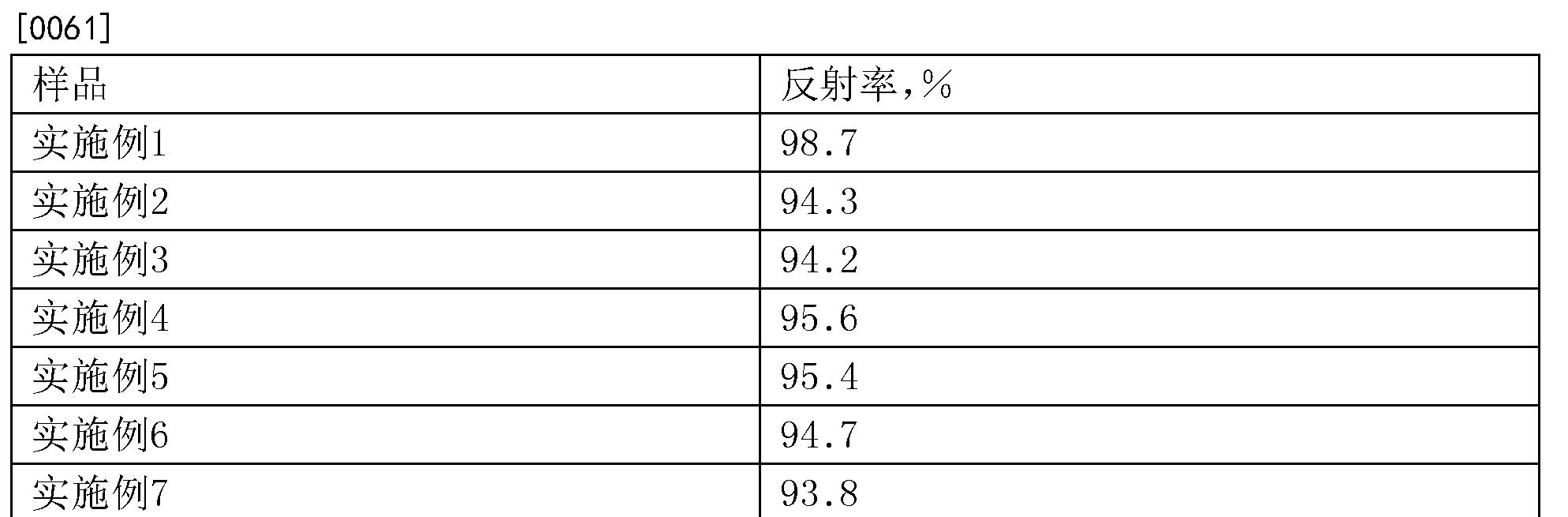 Figure CN106010005BD00062