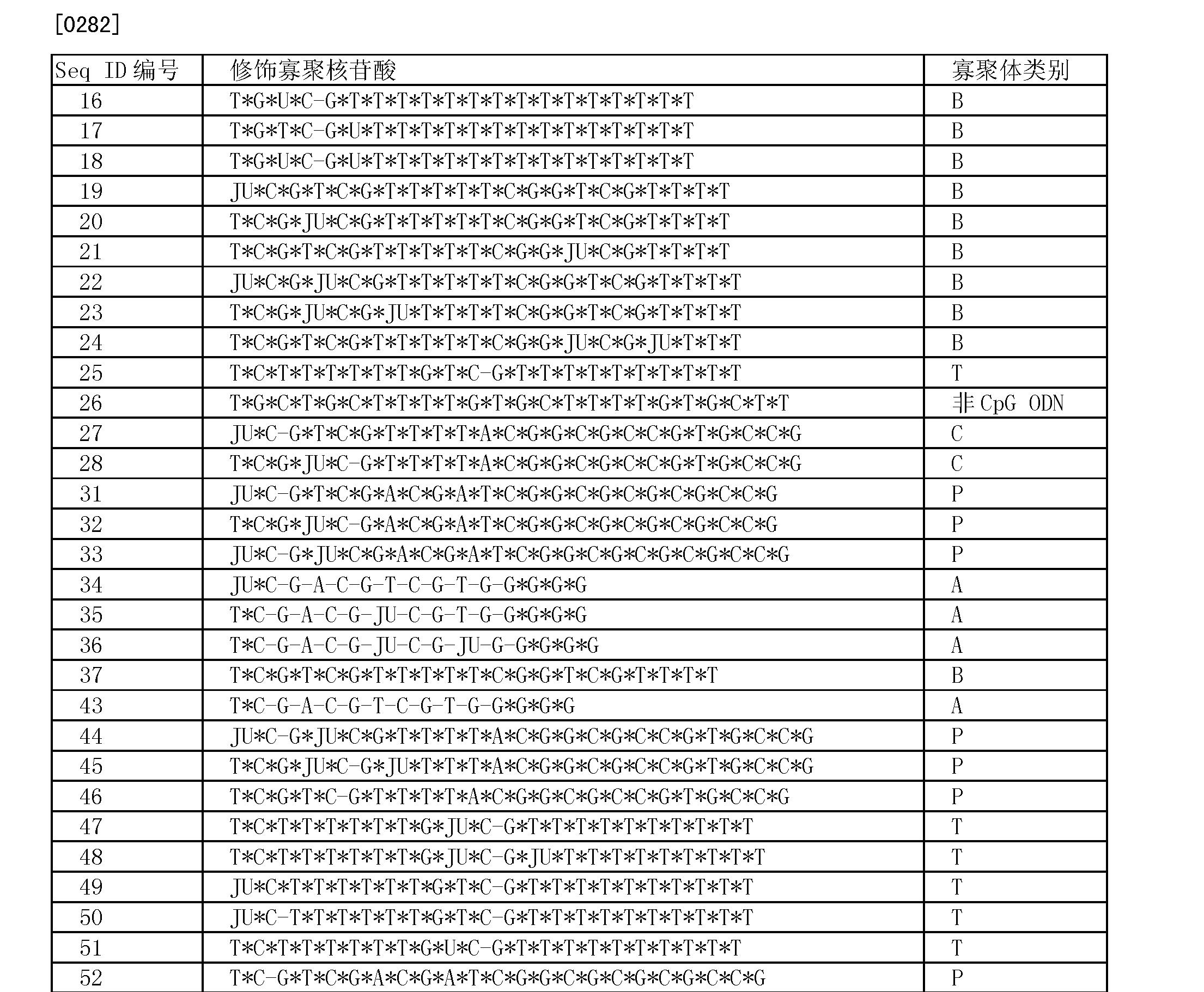 Figure CN101517082BD00451
