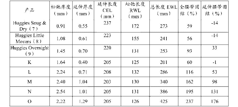 Figure CN103619296BD00172