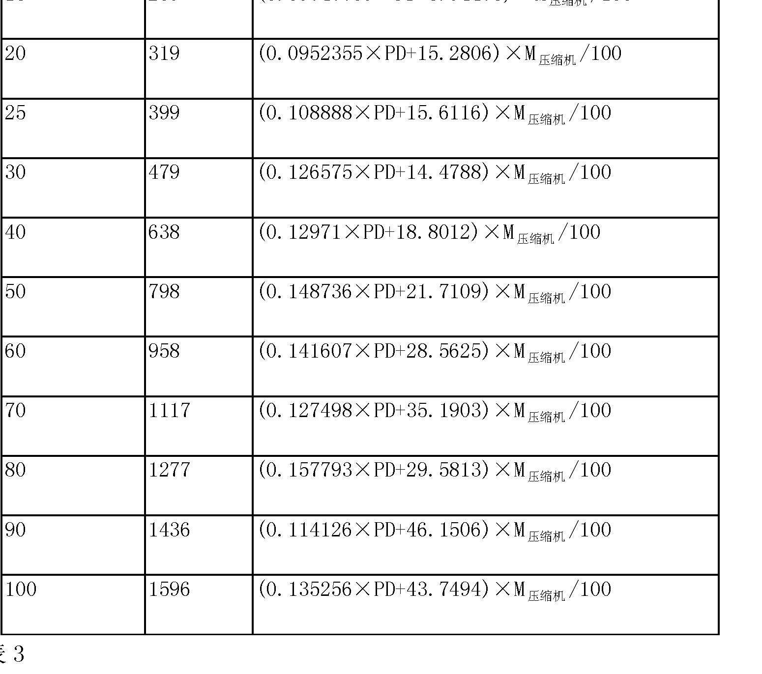 Figure CN103175356AD00281