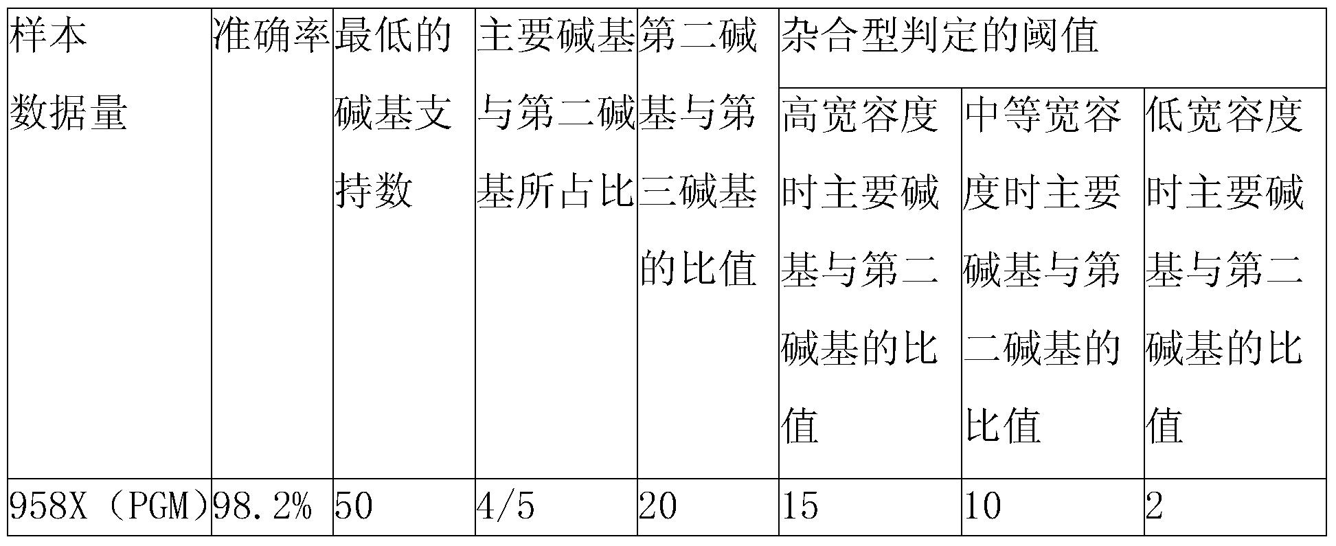 Figure PCTCN2014087988-appb-000033