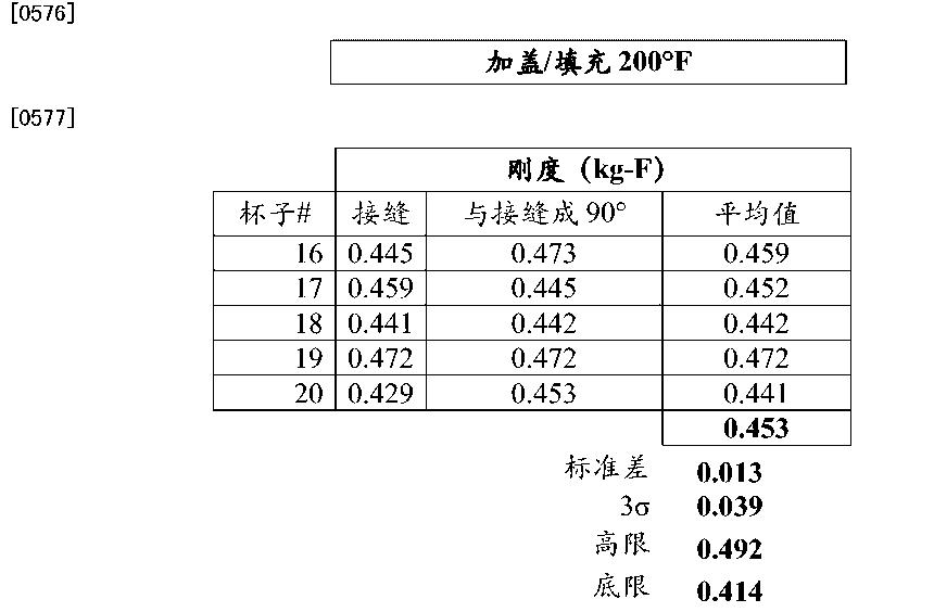 Figure CN104870601AD00562