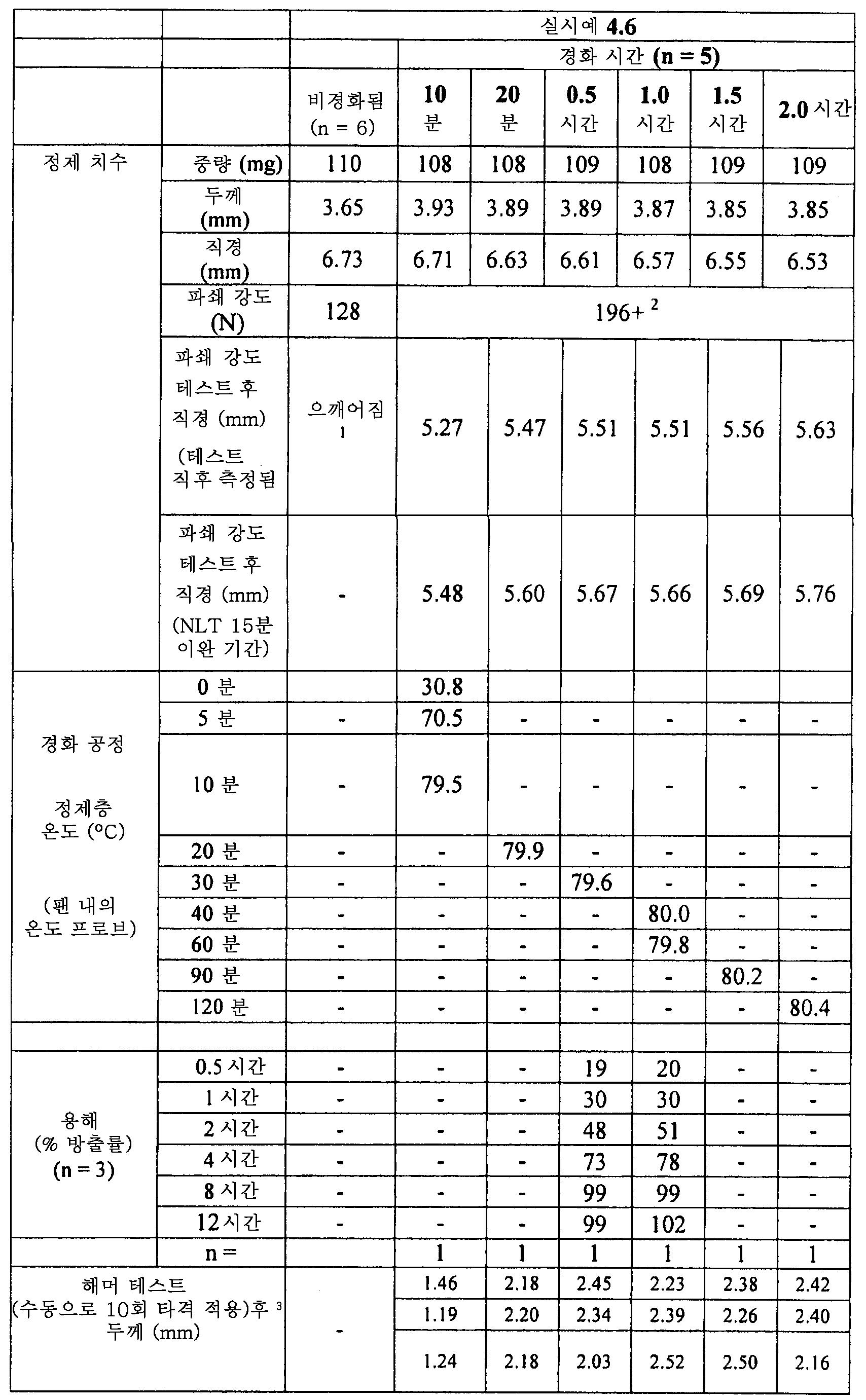 Figure 112011082183604-pat00016