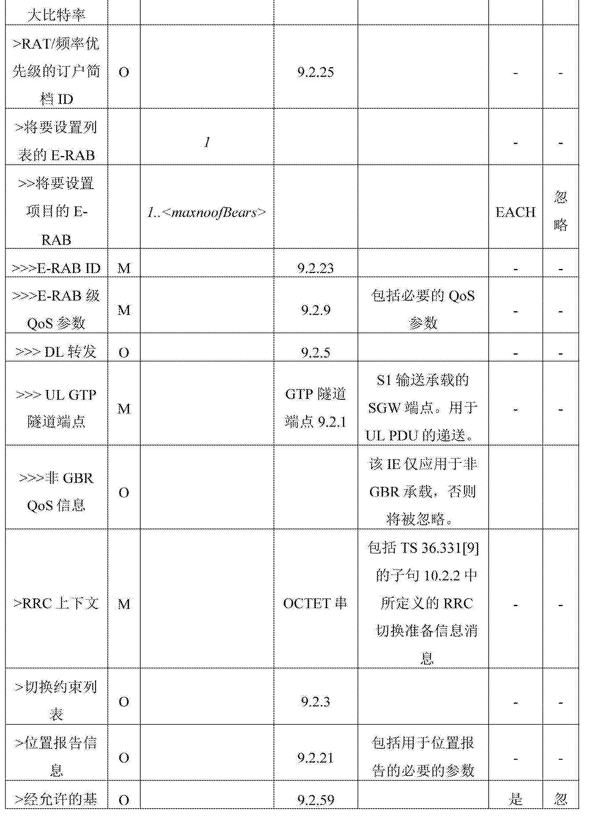 Figure CN105075334AD00161