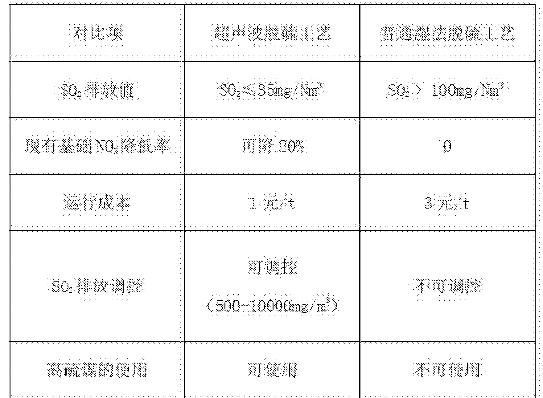Figure CN106422713AD00061