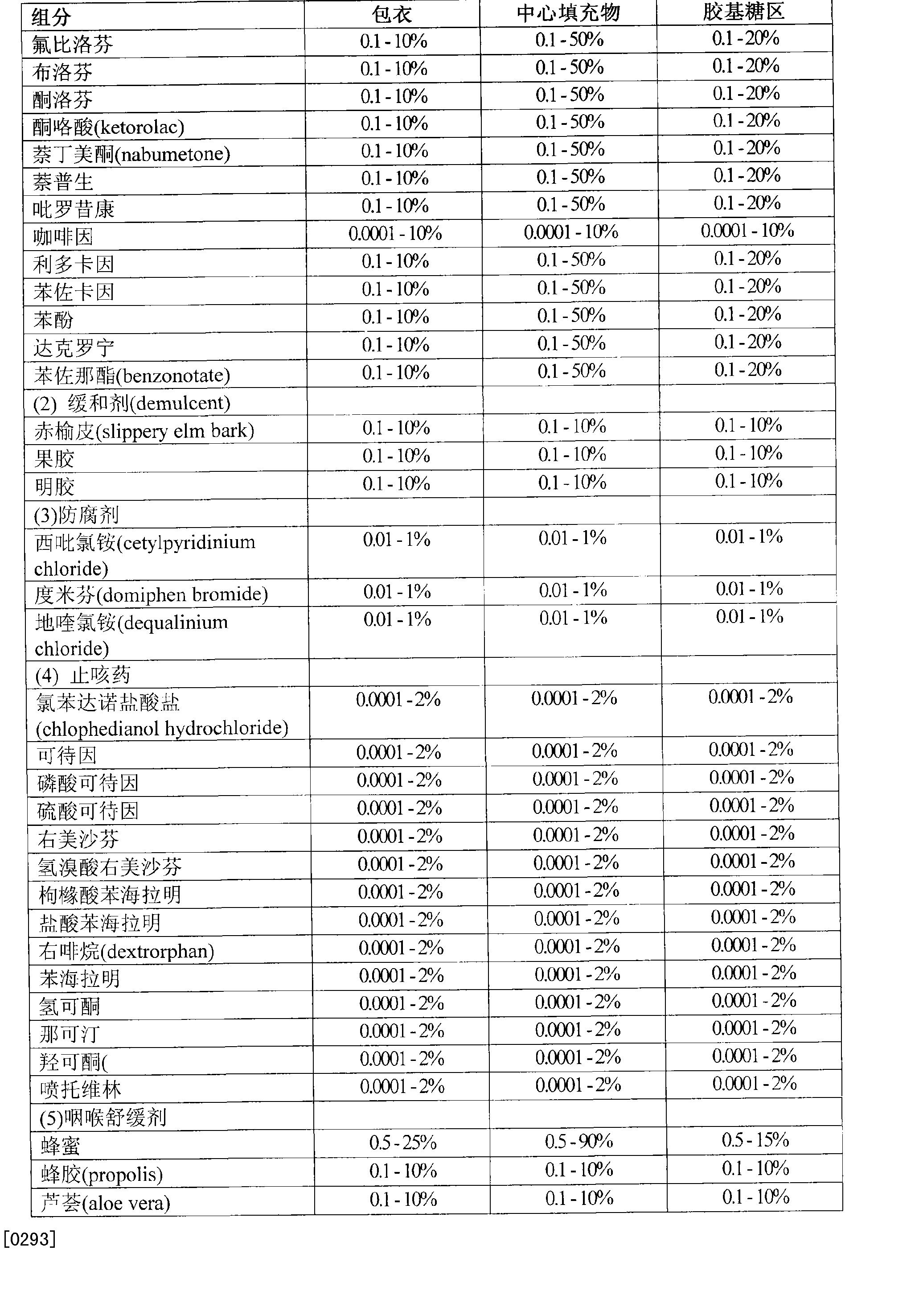 Figure CN101179944BD00561