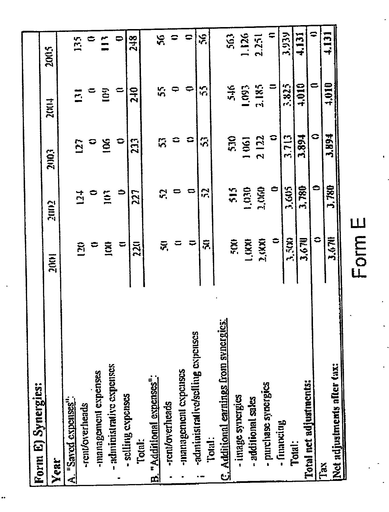 Figure US20020165743A1-20021107-P00008