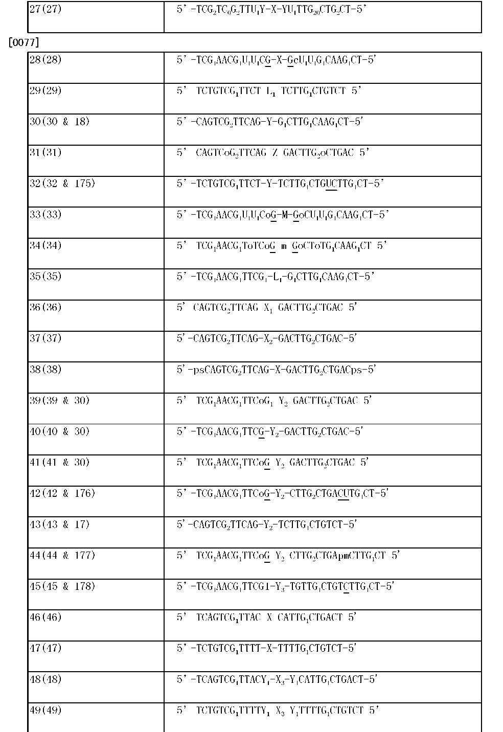 Figure CN102864151BD00121