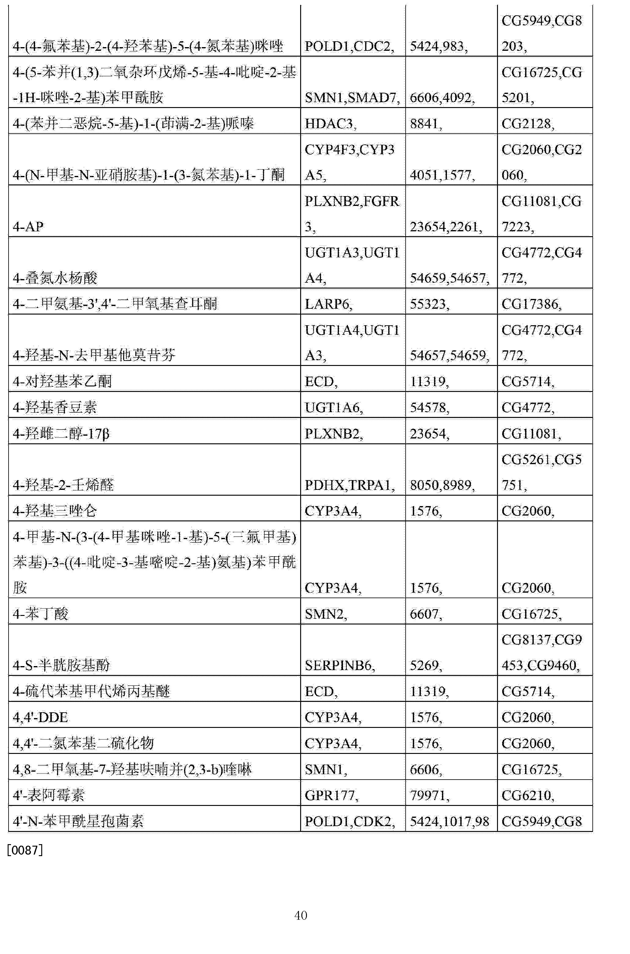 Figure CN AD