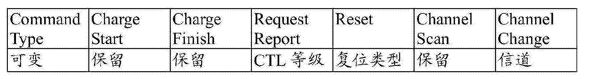 Figure CN106230062AD00141