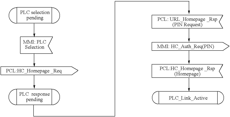 Figure US20070101011A1-20070503-C00008