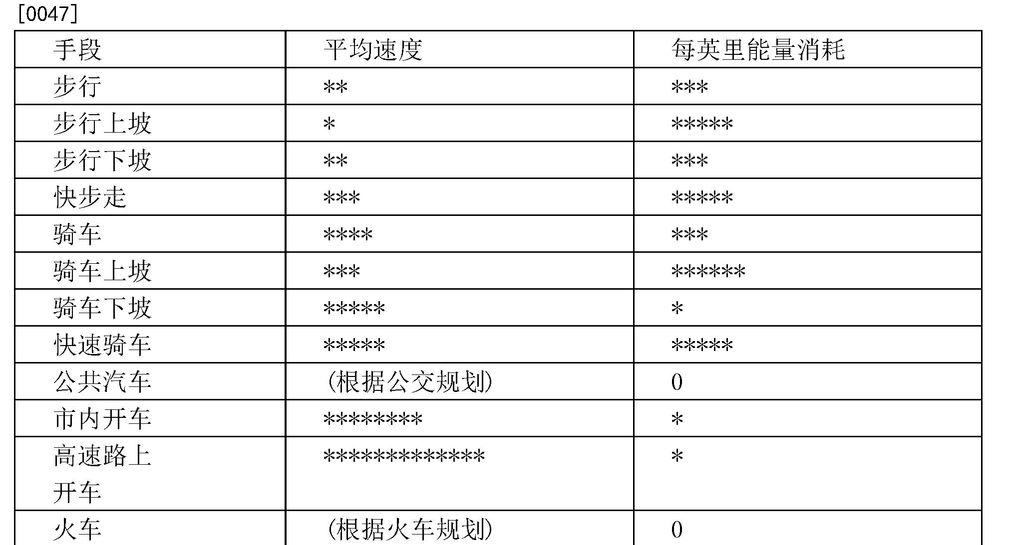 Figure CN101379500BD00091