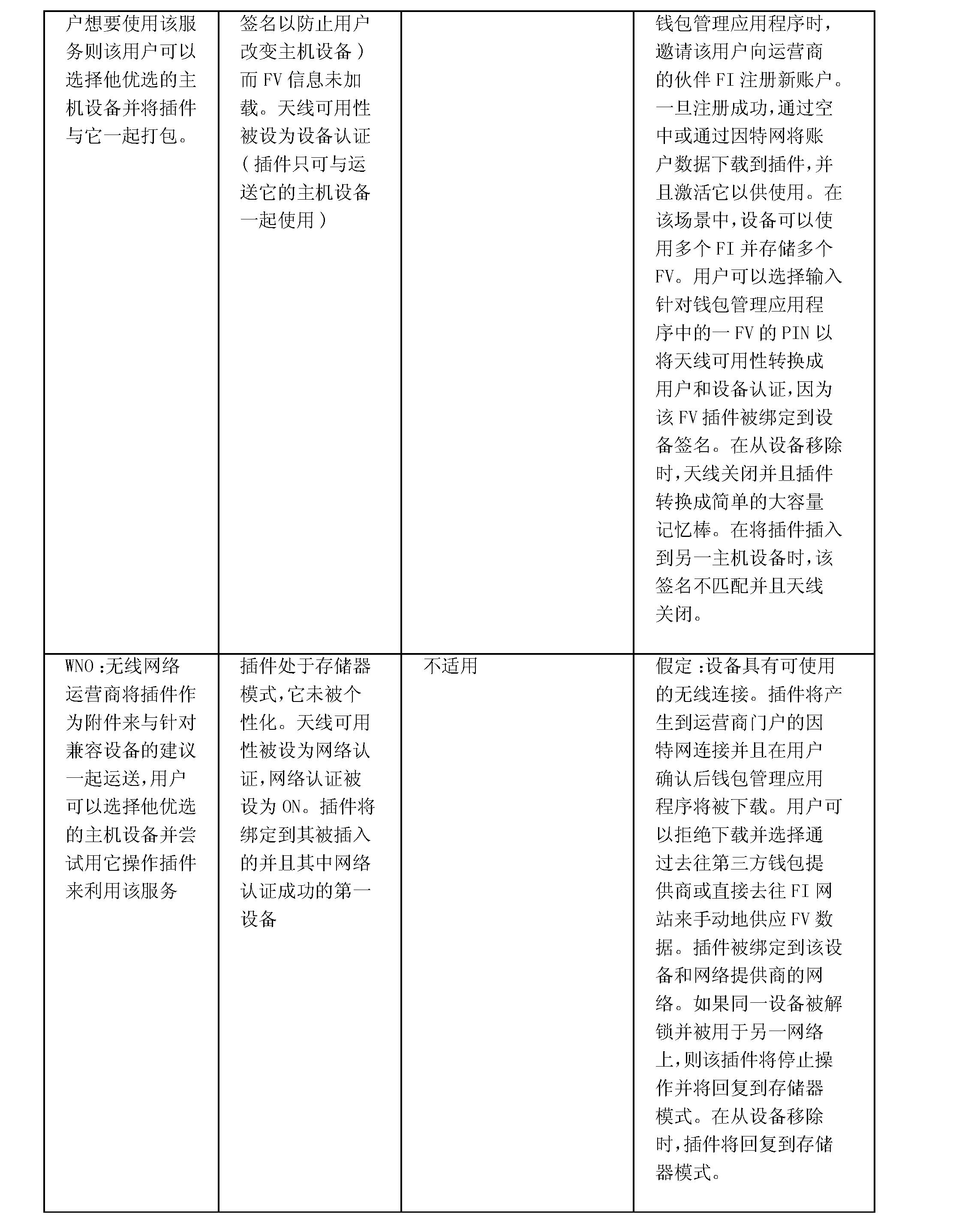 Figure CN101809977BD00261