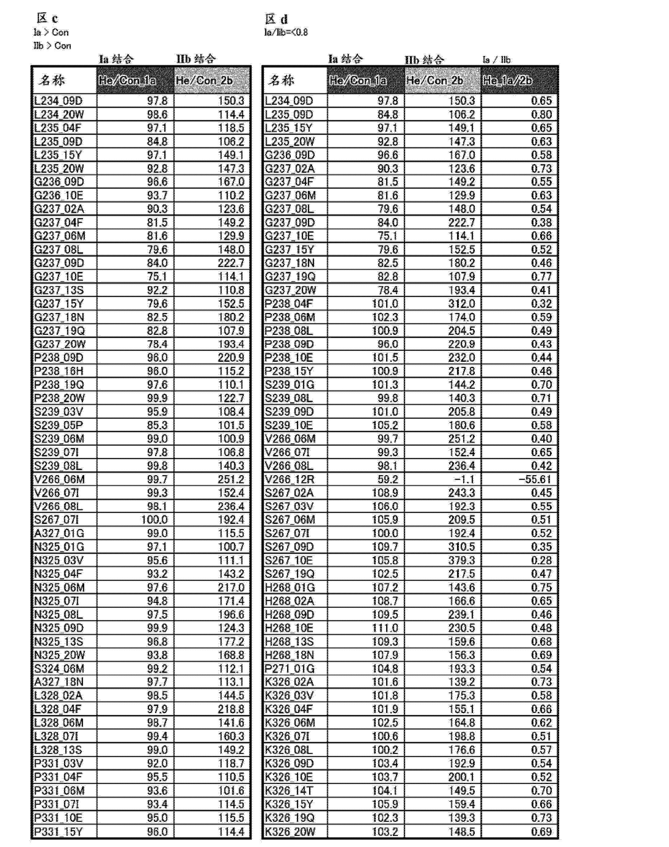 Figure CN103827300AD01101