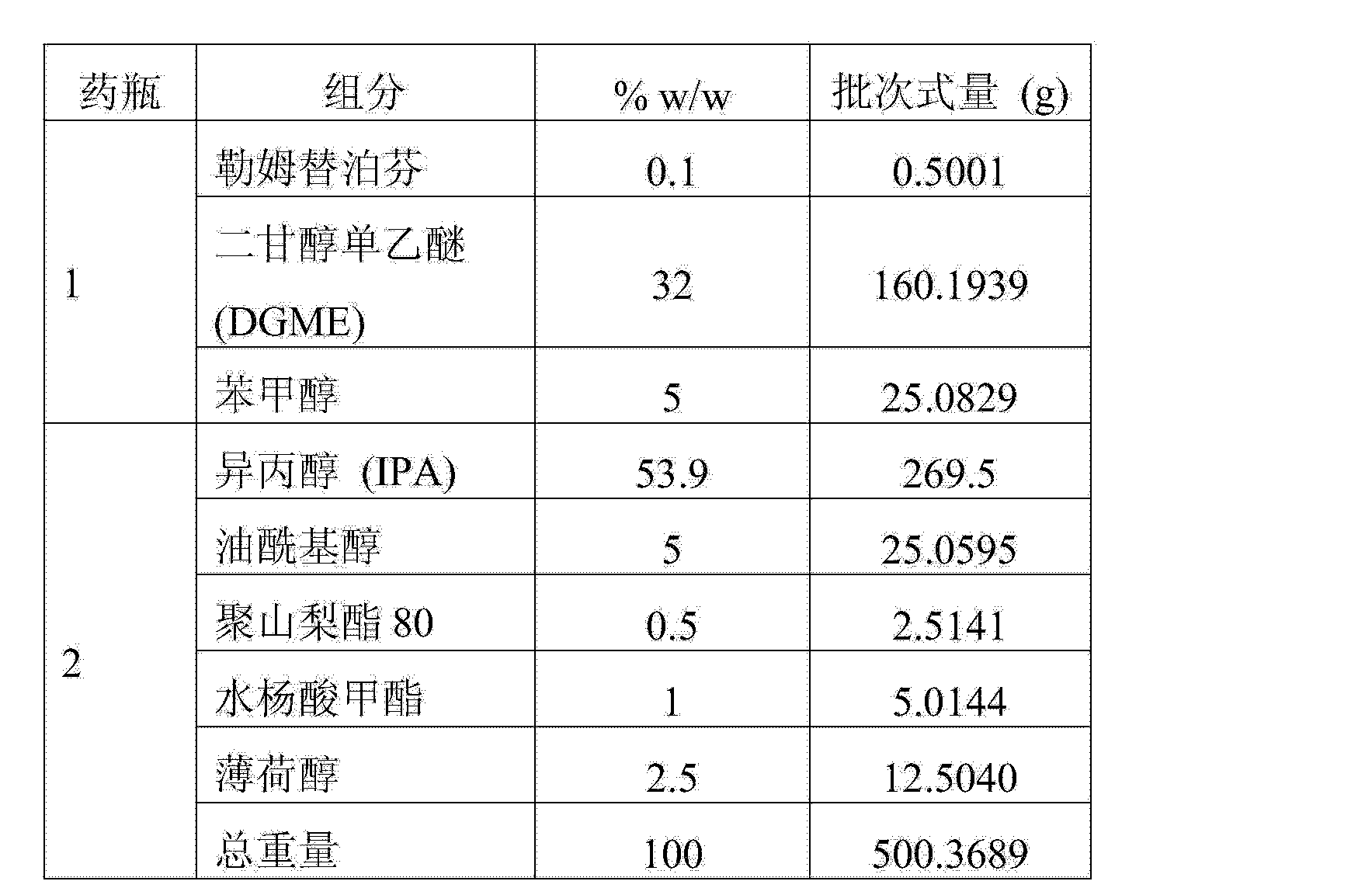 Figure CN104703624AD00271