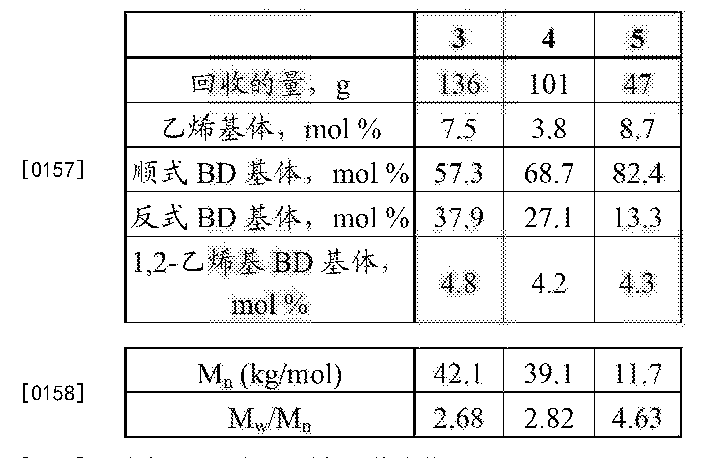Figure CN103476780BD00181