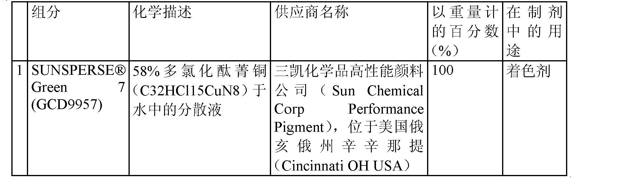Figure CN102215692AD00122